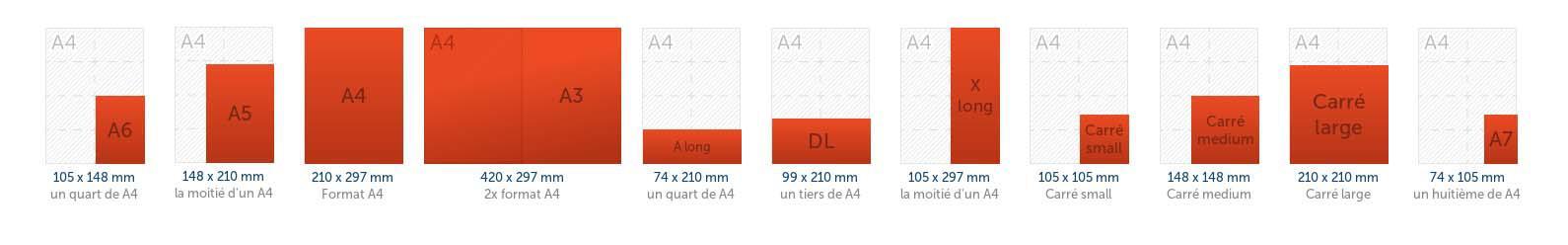 1 Choisissez Parmi 11 Formats Disponible Et Imprimer En Recto Seul Ou Verso